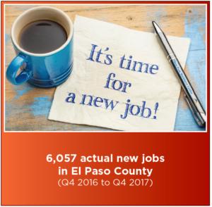 EPC new jobs 2016-2017
