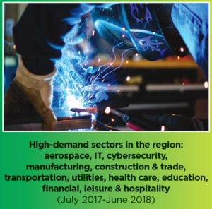 High demand sectors