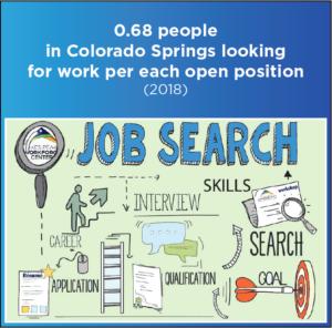 job search 17-18