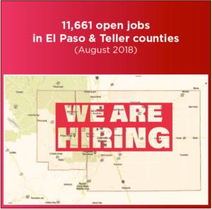 open jobs EPC and TC Aug 2018