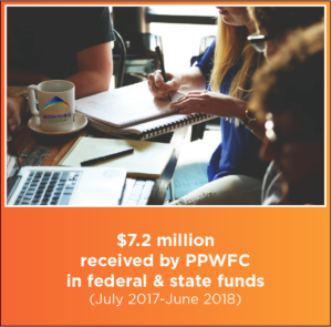 ppwfc funds received 17-18